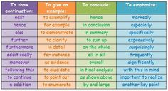 Useful Linking Words and Phrases to Use in Your Essays – ESL Buzz