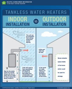 Indoor Vs Outdoor Installation For Tankless Water Heaters Home Filtration Best