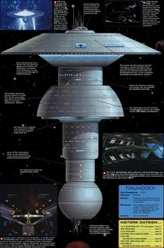 Federation Starbase / Base Database - Spacedock Earth