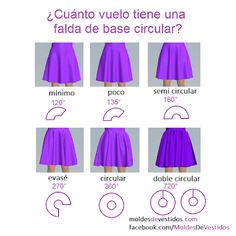 Circle skirt construction calculating the radius knowing your waist girth – ArtofitCircle Skirt Variations: … circle circle = circle = circle = circle = circle = or degrees). Diy Clothing, Sewing Clothes, Clothing Patterns, Dress Patterns, Sewing Patterns, Diy Couture, Couture Sewing, Formation Couture, Circle Skirt Pattern