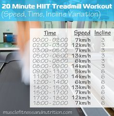 20 Minute HIIT Treadmill Workout. Variation in the speed, time, and incline for a more advanced HIIT #workout!