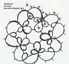 Tat-ilicious: Starflower Diagram