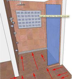 Trough drain as a barrier free shower?-channel-drain-concept-5-drain.jpg