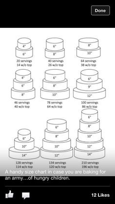 Cake size and serving sizes