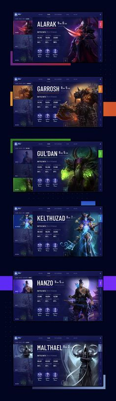91 Best e-sports images in 2019   Games, Dota 2, Blue prints