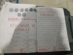 Ermeni sikkeleri kataloğu