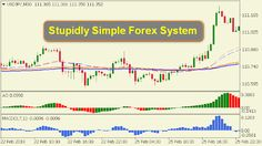 sistem sinyal perdagangan forex