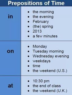 Prepositions of time are the same words as prepositions of place, however they are used in a different way. You can easily distinguish these prepositions, as they always discuss times rather than places. English Learning Spoken, Learning English For Kids, Teaching English Grammar, English Writing Skills, English Language Learning, German Language, Japanese Language, Teaching Spanish, Spanish Language
