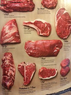 Different cuts of meats