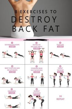 8 Exercises to Eliminate Lower Back Fat for Women - Yoga & Fitness, # Elimination . - 8 exercises to remove lower back fat for women – yoga & fitness, # - Mental Health Articles, Health And Fitness Articles, Health Fitness, Health Exercise, Yoga Fitness, Physical Fitness, Fitness Gear, Fitness Tracker, Dos Gras