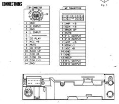 Aftermarket Radio Wiring Harness Diagram (With images