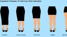 10 Statistiques Sur Les Femmes Qui Vous permettent De Comprendre Comment Les Hommes Raisonnent! | Diply