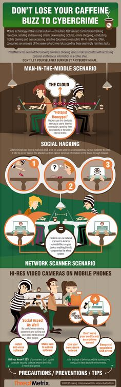 Starbucks Infographic - don't let the hackers get to you!