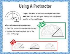 A simple anchor chart for the right way to use a protractor.