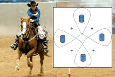 Great practice pattern to get horse working off both sides equally.