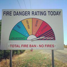 Catastrophic fire danger - Goulburn NSW January 2013.