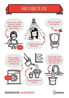 Cartel e #infográfico para ahorrar agua en casa. #diadelatierra @acciona