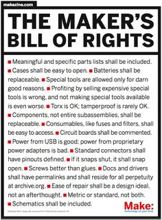 Maker Bill of Rights Middle School Libraries, Elementary Library, Maker Labs, Library Center, Innovation Lab, Maker Culture, Stem Steam, Bill Of Rights, Library Lessons