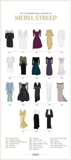 The Many Oscar Looks of Ms. Meryl Streep 19
