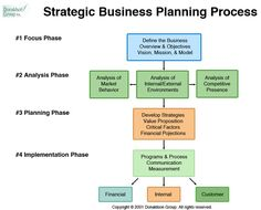 fundamentals of business process management solutions pdf