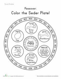 Worksheets: Color the Seder Plate