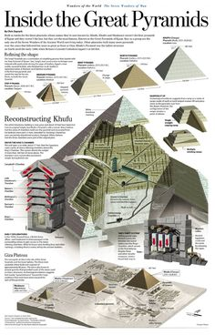 Inside the Great Pyramids of Egypt - Engineering Infographic. Inside the Great Pyramids of Egypt - Engineering Infographic. Ancient Aliens, Ancient History, History Of Egypt, History Medieval, Ancient Egyptian Art, Egyptian Mythology, Ancient Mysteries, Ancient Artifacts, Ancient Architecture