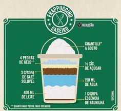 RECEITA-ILUSTRADA 165: Frappuccino caseiro - http://mixidao.com.br/receita-ilustrada-165-frappuccino-caseiro/