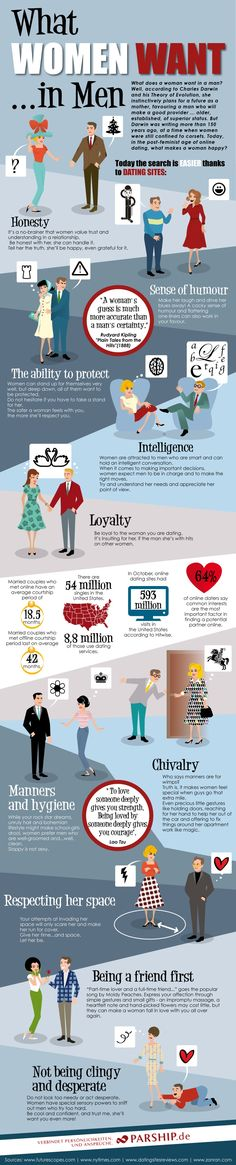 What Women Want...in Men #Infographic #DatingAndSex