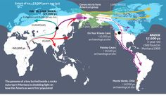Ancestry of first Europeans revealed by the genome of a boy buried in Montana. From New Scientist - 12 February 2014