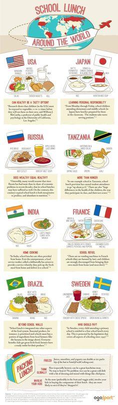 School Lunch Around the World: