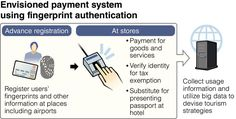 Fingerprints to be tested as 'currency' - The Japan News
