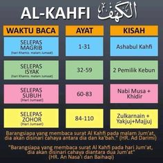 No photo description available. Islamic Quotes, Islamic Messages, Islamic Inspirational Quotes, Muslim Quotes, Quran Quotes, Islamic Dua, Quran Verses, Hijrah Islam, Doa Islam