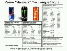 Vemma is the best.