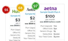 Health Insurance Shopping | Private Marketplace | GetInsured