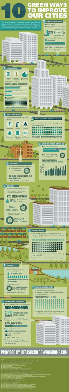 I'm a sucker for info graphics and I found this opinion article from National Geographic insightful in regards to how a city can go green and how every aspect from building design, to transportation, to reducing waste all play a sustainable role in the process.