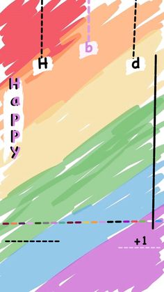 Happy Birthday Frame, Happy Birthday Wishes Quotes, Happy Birthday Wallpaper, Iphone Homescreen Wallpaper, Iphone Background Wallpaper, Instagram Story Ideas, Instagram Quotes, Instagram Frame Template, Photo Collage Template