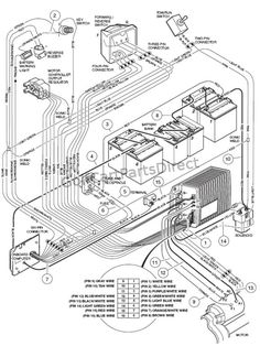 b02ba03d42abc4c204927b8e57ca0dcd Yamaha Golf Cart Wiring Diagram Kelights on