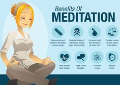 Meditation can wipe away the day's stress, bringing with it inner peace. If stress has you anxious, tense and worried, consider trying meditation. Spending even a few minutes in meditation can restore your calm. Meditation For Beginners, Meditation Techniques, Daily Meditation, Mantra Meditation, Online Meditation, Vipassana Meditation, Meditation Sounds, Meditation Pictures, Meditation Meaning