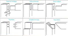 Solutions de charpente industrialis e en bois for Construire une lucarne rampante