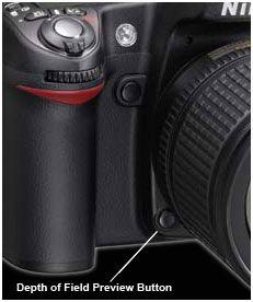 Photography Tips Nikon Shutter Speed 20 New Ideas Photography Lessons, Nikon Photography, Photography Business, Photography Ideas, Nikon Digital Camera, Camera Nikon, Dslr Camera Reviews, Nikon D90, Camera Equipment