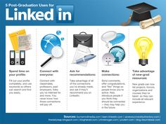 "5 post graduation uses for LinkedIn (Note: You want a few, solid, supportive references on your profile but do not need more than a few). Read on for more tips from this ""Ultimate LinkedIn Guide for 2012"" Grads."