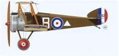 Sopwith Camel - Successful British Fighter Plane of WW1 ...