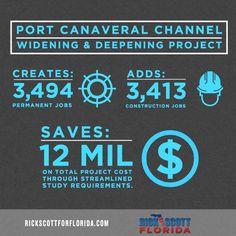 Infographics. Facebook. Design. Harris Media. Rick Scott. Florida. Republican. Politics.