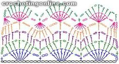 how to crochet instructions Foam Crochet Ripple, Crochet Shell Stitch, Crochet Lace Edging, Crochet Wool, Crochet Borders, Crochet Motif Patterns, Granny Square Crochet Pattern, Crochet Diagram, Crochet Chart