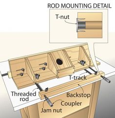 This simple router-table microadjuster takes only a few minutes to make, and pays huge dividends in accuracy. It consists of a rabbeted backstop that hooks over the rear of the router table and locks into the same T-track that the fence rides in. The backstop houses 6-32 pronged T-nuts with through holes to hold 6-32 threaded rods. I added a jam nut and coupler to act as a handle for each rod and a reference to indicate the adjustment amount. Each full turn of the coupler nudges the fence…