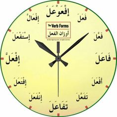 "Verb Forms Clock An Arabic ""Verb Forms"" Clock, by Nigel of Arabia. an Arabic clock like you've never seen before!An Arabic ""Verb Forms"" Clock, by Nigel of Arabia. an Arabic clock like you've never seen before! Arabic Verbs, Arabic Phrases, Quran Arabic, Write Arabic, Tafsir Coran, Arabic Alphabet For Kids, Learn Arabic Online, Verb Forms, Arabic Lessons"