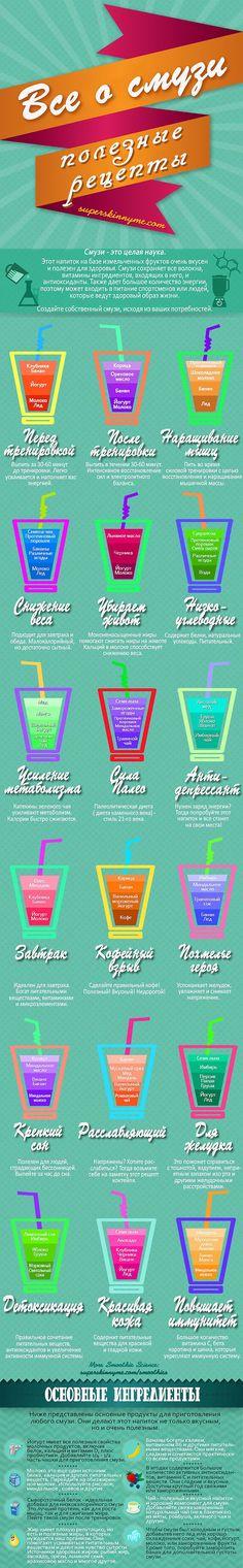 ИНФОГРАФИКА: 18 рецептов полезных смузи | Лайфхакер