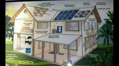 Adjustments we can make--Off Grid House Plan/Design