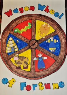The Ordinary Adventures of a Primary Chorister: Pioneer Wagon Wheel of Fortune