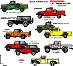 Jeep Truck Conversion | Inspirations for Jeep TJ Retro-Wrangler pickup conversion - a photo on ...